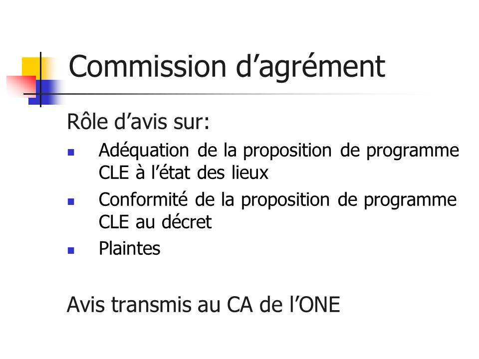 Commission dagrément Rôle davis sur: Adéquation de la proposition de programme CLE à létat des lieux Conformité de la proposition de programme CLE au