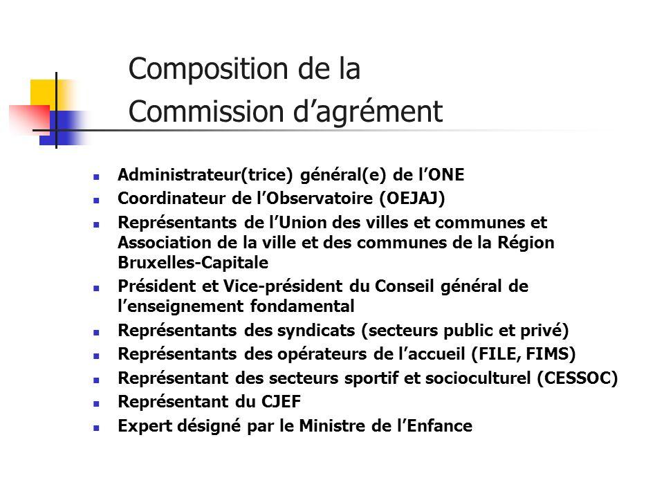 Administrateur(trice) général(e) de lONE Coordinateur de lObservatoire (OEJAJ) Représentants de lUnion des villes et communes et Association de la vil