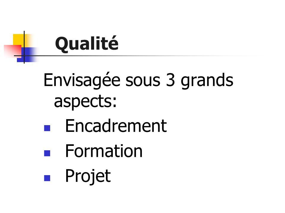 Qualité Envisagée sous 3 grands aspects: Encadrement Formation Projet