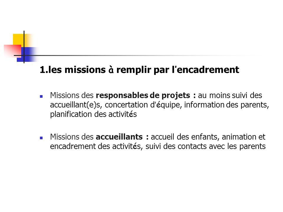 1.les missions à remplir par l encadrement Missions des responsables de projets : au moins suivi des accueillant(e)s, concertation d é quipe, informat