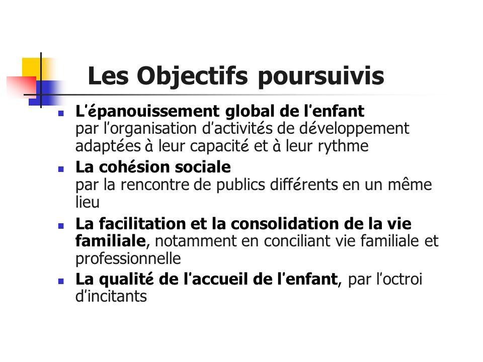 Obligations de déclaration et dautorisation (rappel) Les règles générales: 1.