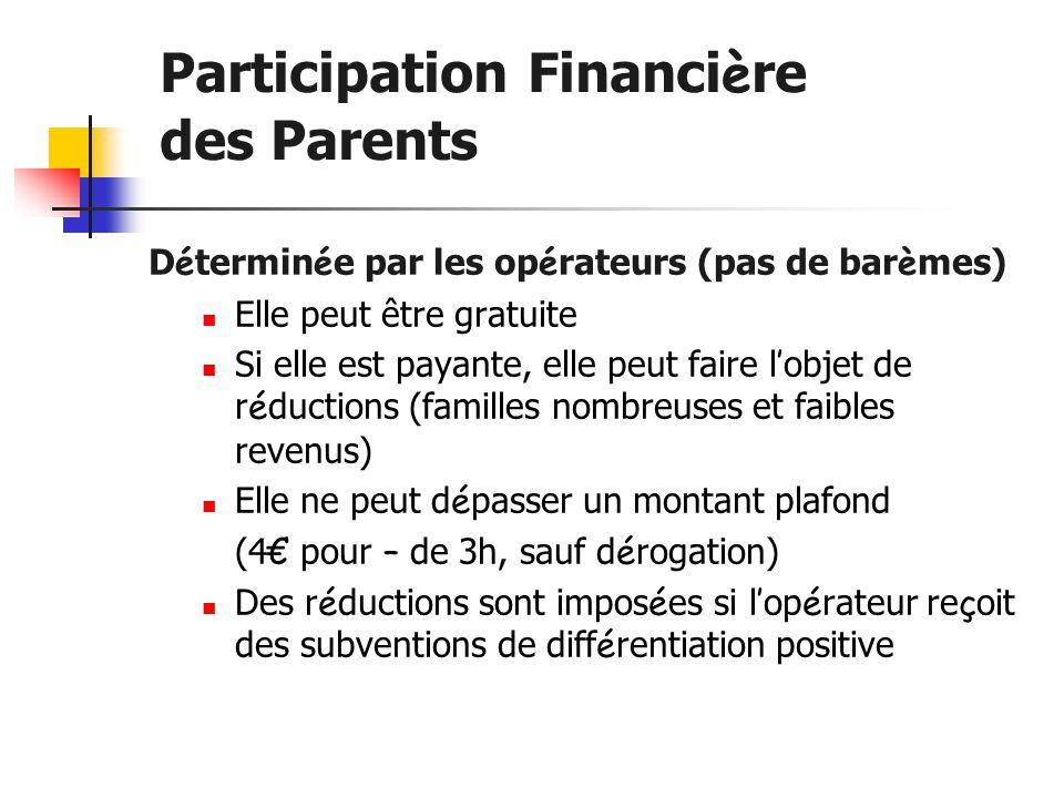 Participation Financi è re des Parents D é termin é e par les op é rateurs (pas de bar è mes) Elle peut être gratuite Si elle est payante, elle peut f