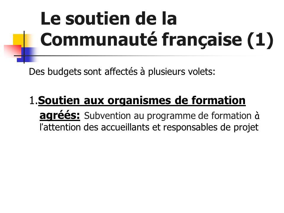 Le soutien de la Communauté française (1) Des budgets sont affectés à plusieurs volets: 1.Soutien aux organismes de formation agréés: Subvention au pr