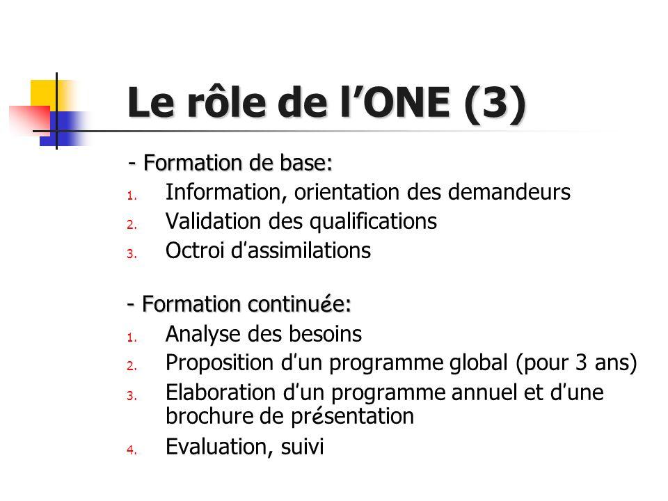 Le rôle de lONE (3) Le rôle de lONE (3) - Formation de base: - Formation de base: 1. Information, orientation des demandeurs 2. Validation des qualifi