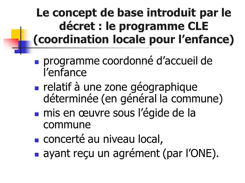 Le concept de base introduit par le décret : le programme CLE (coordination locale pour lenfance) programme coordonné daccueil de lenfance relatif à u