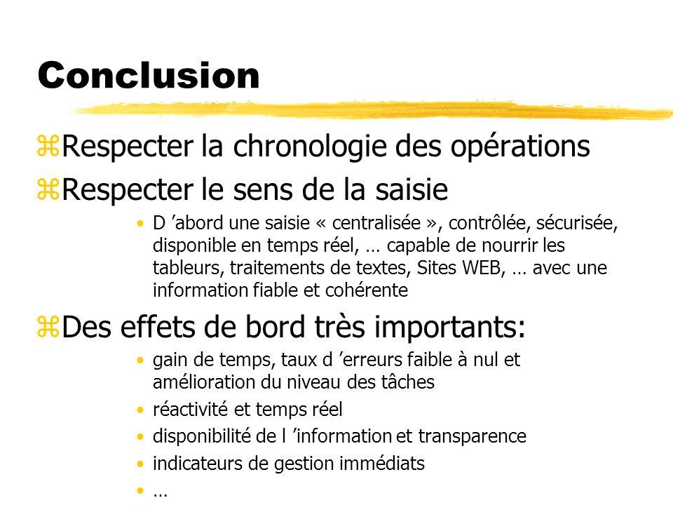 Conclusion zRespecter la chronologie des opérations zRespecter le sens de la saisie D abord une saisie « centralisée », contrôlée, sécurisée, disponib