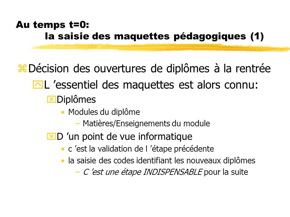 Au temps t=0: la saisie des maquettes pédagogiques (1) zDécision des ouvertures de diplômes à la rentrée yL essentiel des maquettes est alors connu: x