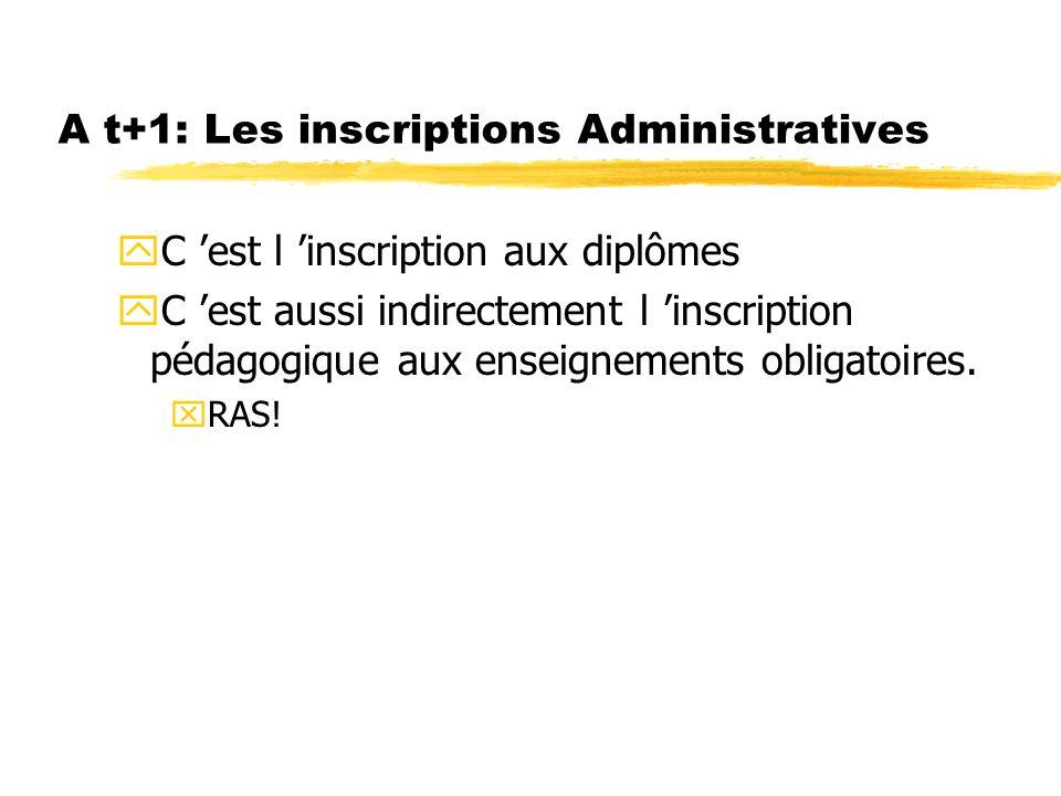 A t+1: Les inscriptions Administratives yC est l inscription aux diplômes yC est aussi indirectement l inscription pédagogique aux enseignements oblig