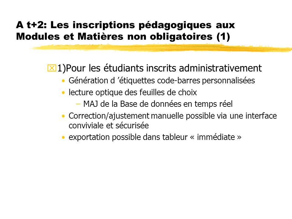 A t+2: Les inscriptions pédagogiques aux Modules et Matières non obligatoires (1) x1)Pour les étudiants inscrits administrativement Génération d étiqu