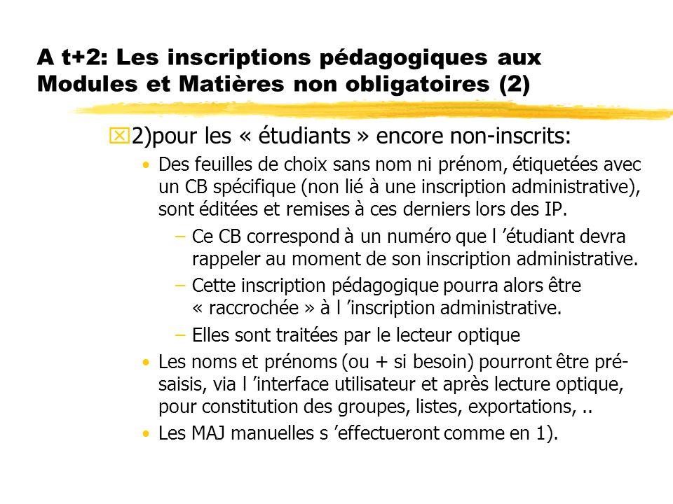 A t+2: Les inscriptions pédagogiques aux Modules et Matières non obligatoires (2) x2)pour les « étudiants » encore non-inscrits: Des feuilles de choix