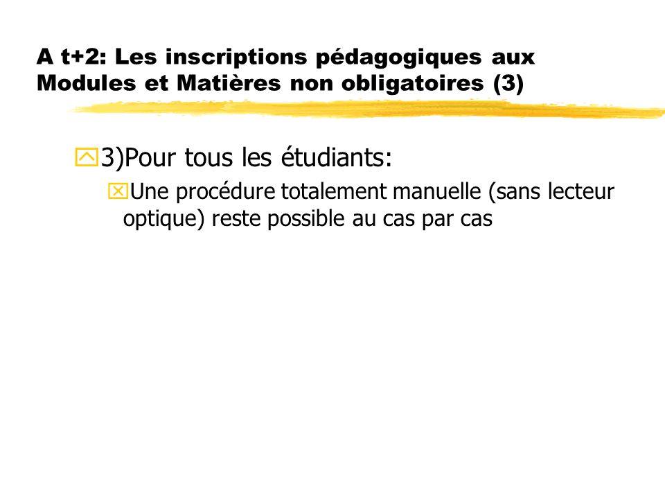 A t+2: Les inscriptions pédagogiques aux Modules et Matières non obligatoires (3) y3)Pour tous les étudiants: xUne procédure totalement manuelle (sans