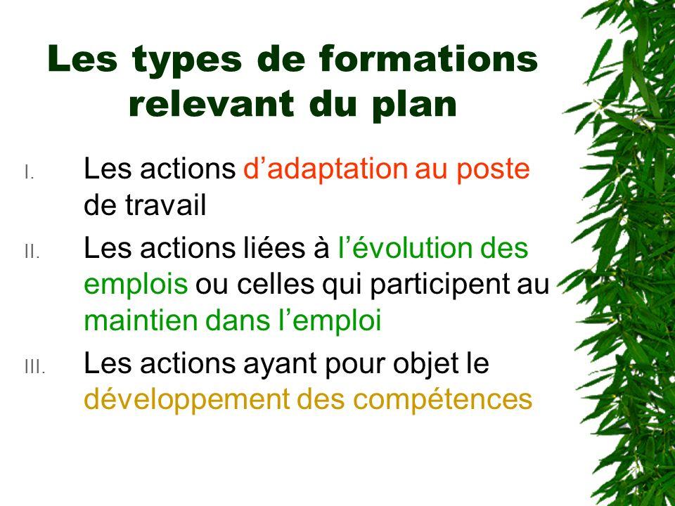 Les types de formations relevant du plan I. Les actions dadaptation au poste de travail II. Les actions liées à lévolution des emplois ou celles qui p