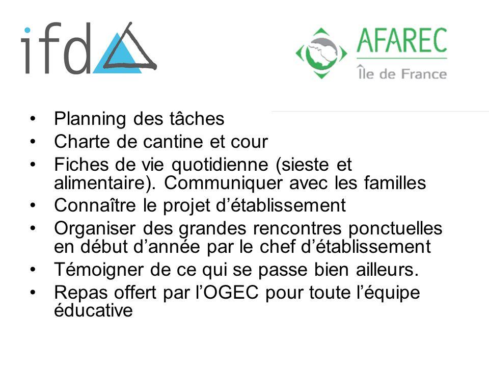 Planning des tâches Charte de cantine et cour Fiches de vie quotidienne (sieste et alimentaire).