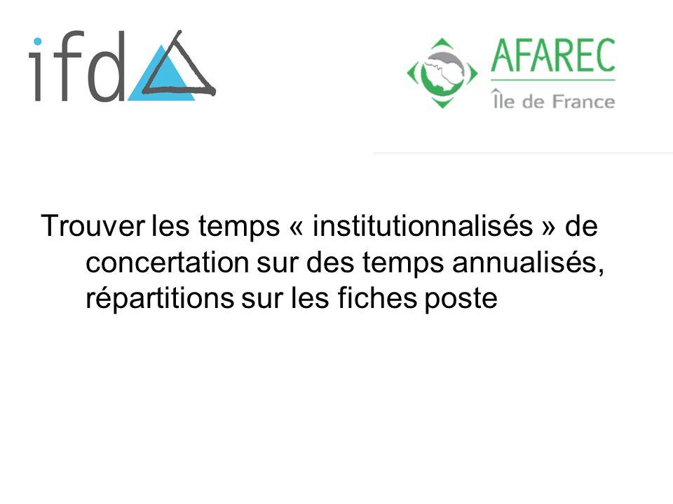 Trouver les temps « institutionnalisés » de concertation sur des temps annualisés, répartitions sur les fiches poste