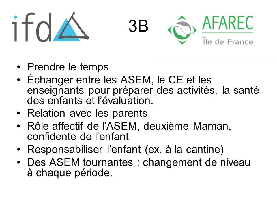 3B Prendre le temps Échanger entre les ASEM, le CE et les enseignants pour préparer des activités, la santé des enfants et lévaluation.