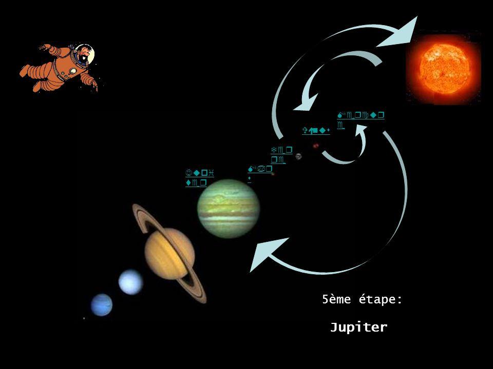 Mercur e Vénus Ter re Jupi ter Mar s Jupiter 5ème étape:
