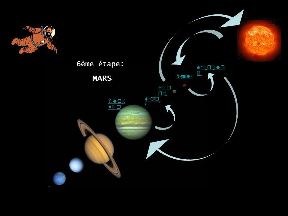 Mercur e Vénus Ter re Jupi ter Mar s MARS 6ème étape: