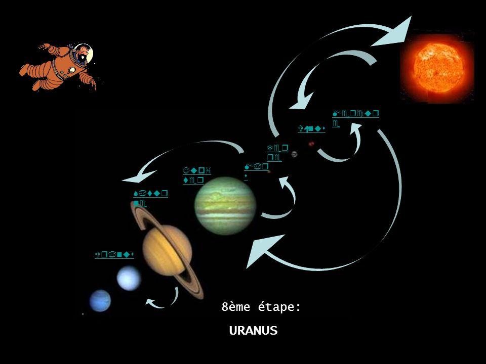 Mercur e Vénus Ter re Jupi ter Satur ne Mar s Uranus URANUS 8ème étape: