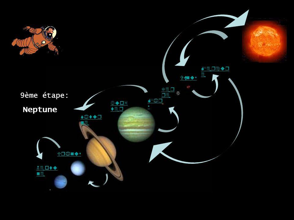 Mercur e Vénus Ter re Jupi ter Uranus Satur ne Neptu ne Mar s Uranus Neptune 9ème étape: