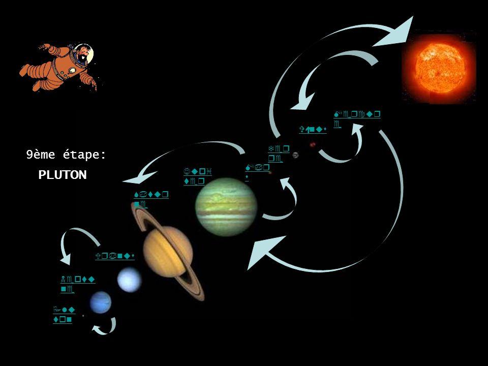 Mercur e Vénus Ter re Jupi ter Uranus Satur ne Neptu ne Plu ton Mar s PLUTON 9ème étape: