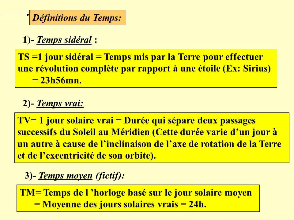 Définitions du Temps: 1)- Temps sidéral : TS =1 jour sidéral = Temps mis par la Terre pour effectuer une révolution complète par rapport à une étoile