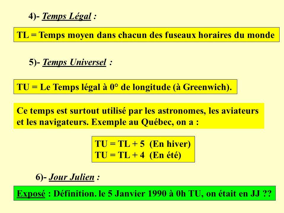 4)- Temps Légal : TL = Temps moyen dans chacun des fuseaux horaires du monde 5)- Temps Universel : TU = Le Temps légal à 0° de longitude (à Greenwich)