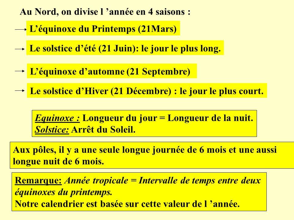 Au Nord, on divise l année en 4 saisons : Léquinoxe du Printemps (21Mars) Le solstice dété (21 Juin): le jour le plus long. Léquinoxe dautomne (21 Sep