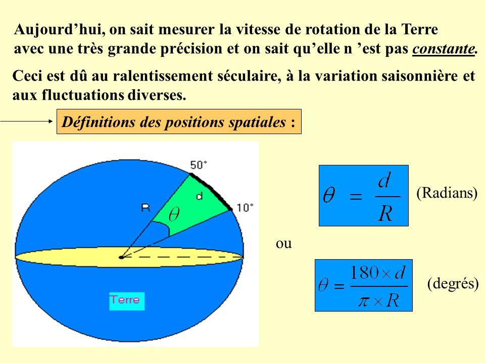 Aujourdhui, on sait mesurer la vitesse de rotation de la Terre avec une très grande précision et on sait quelle n est pas constante. Ceci est dû au ra