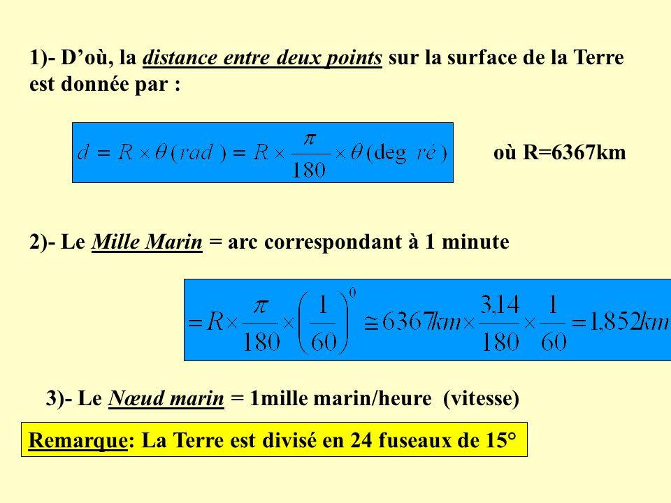 1)- Doù, la distance entre deux points sur la surface de la Terre est donnée par : 2)- Le Mille Marin = arc correspondant à 1 minute où R=6367km 3)- L