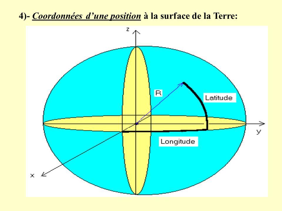 4)- Coordonnées dune position à la surface de la Terre: