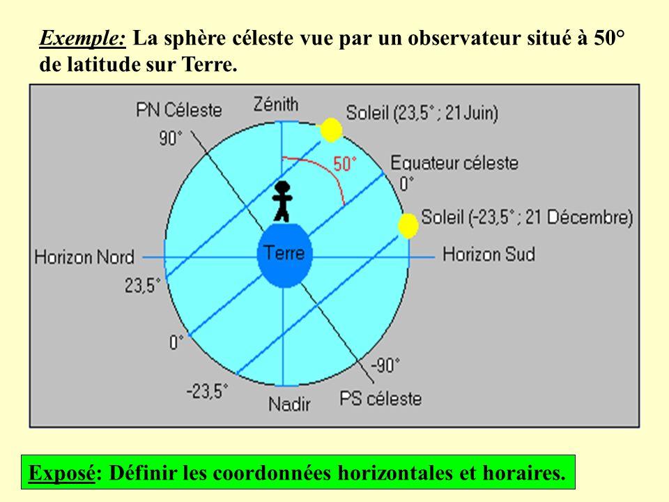 Exemple: La sphère céleste vue par un observateur situé à 50° de latitude sur Terre. Exposé: Définir les coordonnées horizontales et horaires.