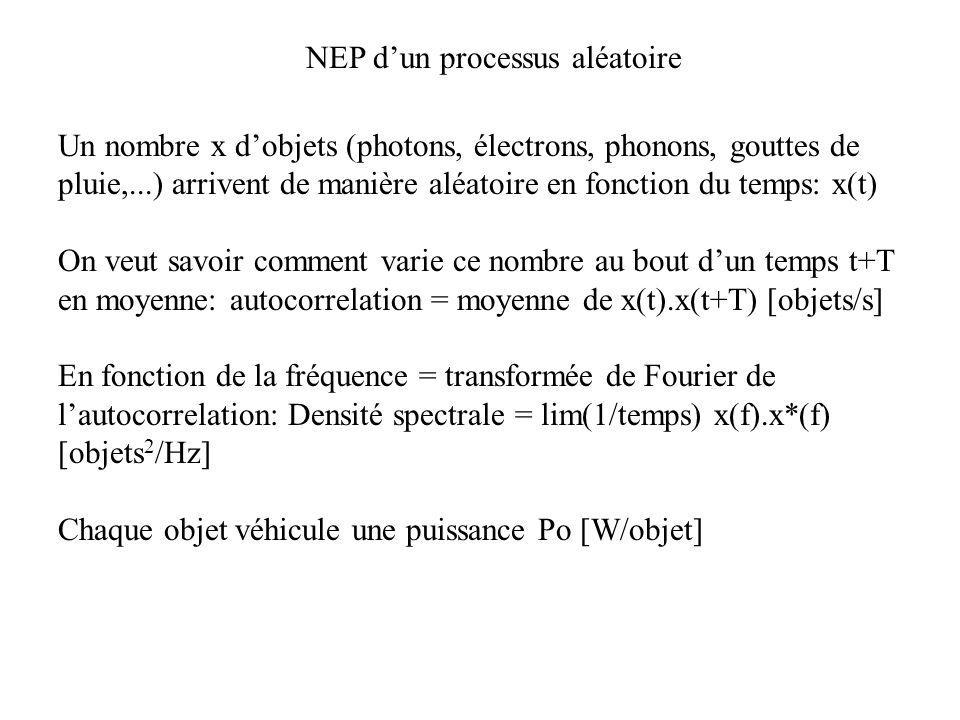 NEP dun processus aléatoire Un nombre x dobjets (photons, électrons, phonons, gouttes de pluie,...) arrivent de manière aléatoire en fonction du temps