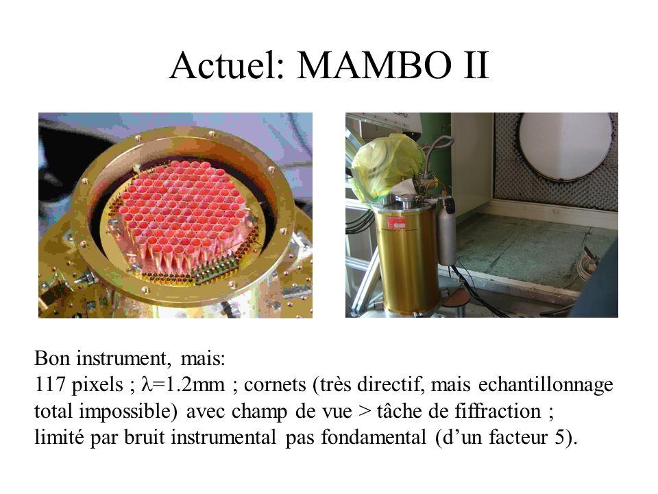 Actuel: MAMBO II Bon instrument, mais: 117 pixels ; =1.2mm ; cornets (très directif, mais echantillonnage total impossible) avec champ de vue > tâche