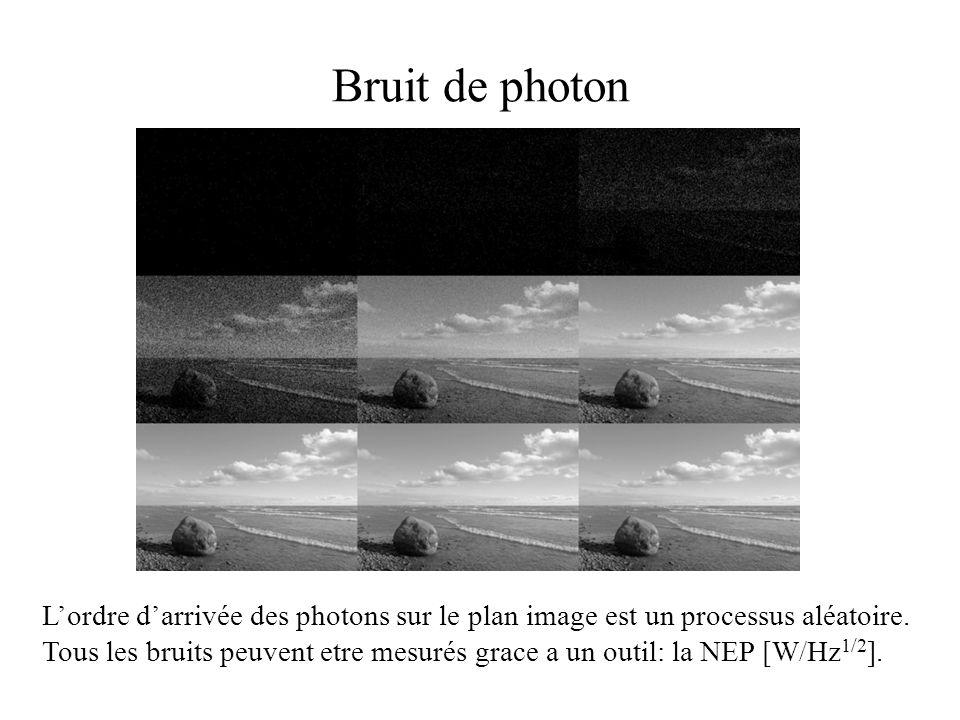 Lordre darrivée des photons sur le plan image est un processus aléatoire. Tous les bruits peuvent etre mesurés grace a un outil: la NEP [W/Hz 1/2 ]. B