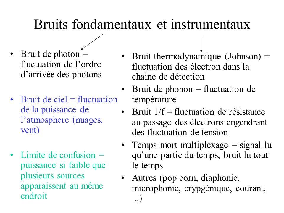 Bruits fondamentaux et instrumentaux Bruit de photon = fluctuation de lordre darrivée des photons Bruit de ciel = fluctuation de la puissance de latmo