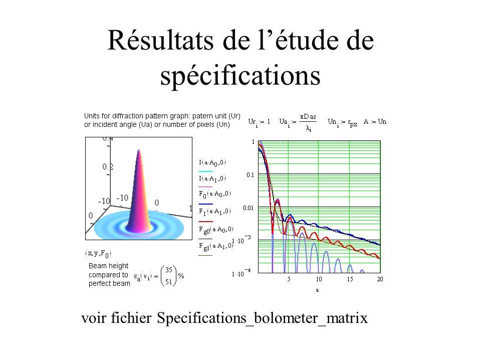 Résultats de létude de spécifications voir fichier Specifications_bolometer_matrix