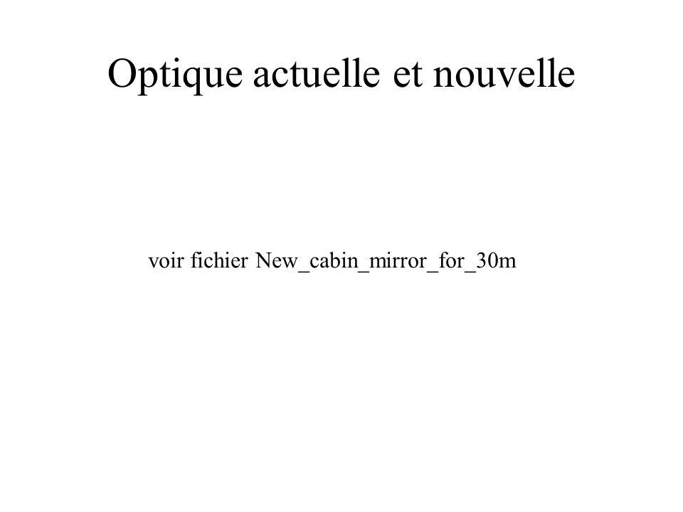 Optique actuelle et nouvelle voir fichier New_cabin_mirror_for_30m