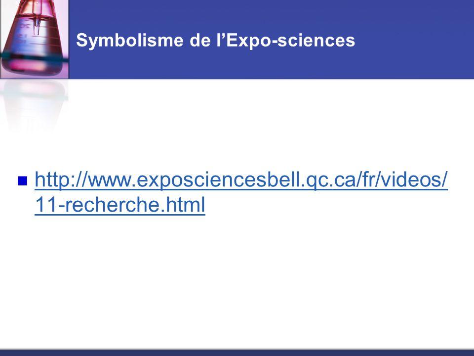 Symbolisme de lExpo-sciences http://www.exposciencesbell.qc.ca/fr/videos/ 11-recherche.html http://www.exposciencesbell.qc.ca/fr/videos/ 11-recherche.