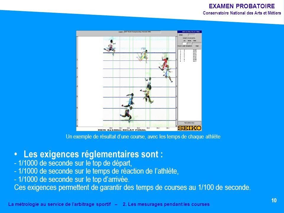 10 EXAMEN PROBATOIRE Conservatoire National des Arts et Métiers La métrologie au service de larbitrage sportif – 2.