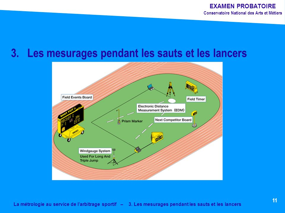11 EXAMEN PROBATOIRE Conservatoire National des Arts et Métiers 3.