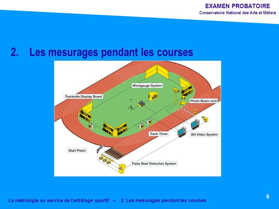 6 EXAMEN PROBATOIRE Conservatoire National des Arts et Métiers 2.