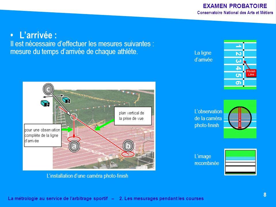 8 EXAMEN PROBATOIRE Conservatoire National des Arts et Métiers La métrologie au service de larbitrage sportif – 2.