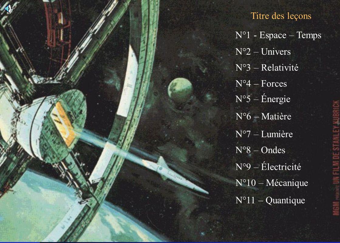 3 Titre des leçons N°1 - Espace – Temps N°2 – Univers N°3 – Relativité N°4 – Forces N°5 – Énergie N°6 – Matière N°7 – Lumière N°8 – Ondes N°9 – Électr