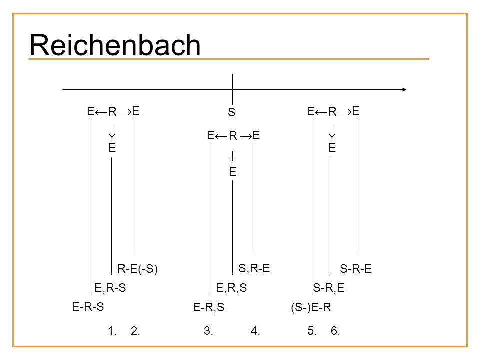 Reichenbach S R E E E R E E E R E E E E-R-S E,R-S R-E(-S) E-R,S E,R,S S,R-E (S-)E-R S-R,E S-R-E 1. 2. 3. 4. 5. 6.