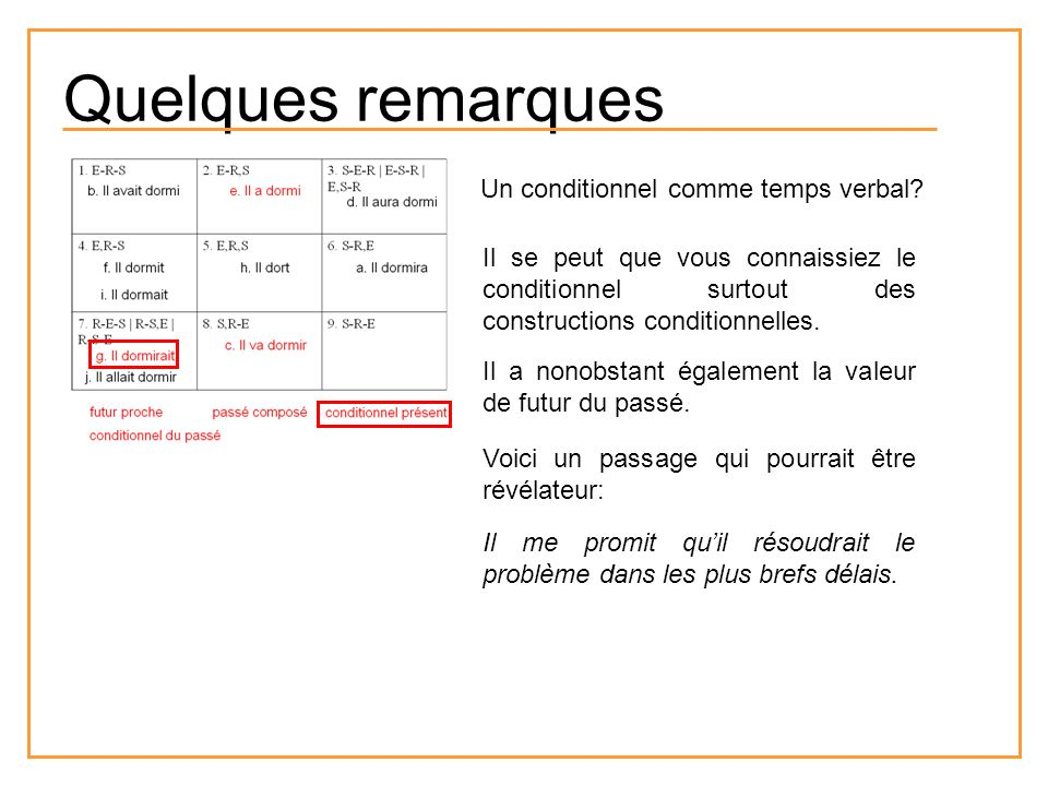 Un conditionnel comme temps verbal? Il se peut que vous connaissiez le conditionnel surtout des constructions conditionnelles. Il a nonobstant égaleme