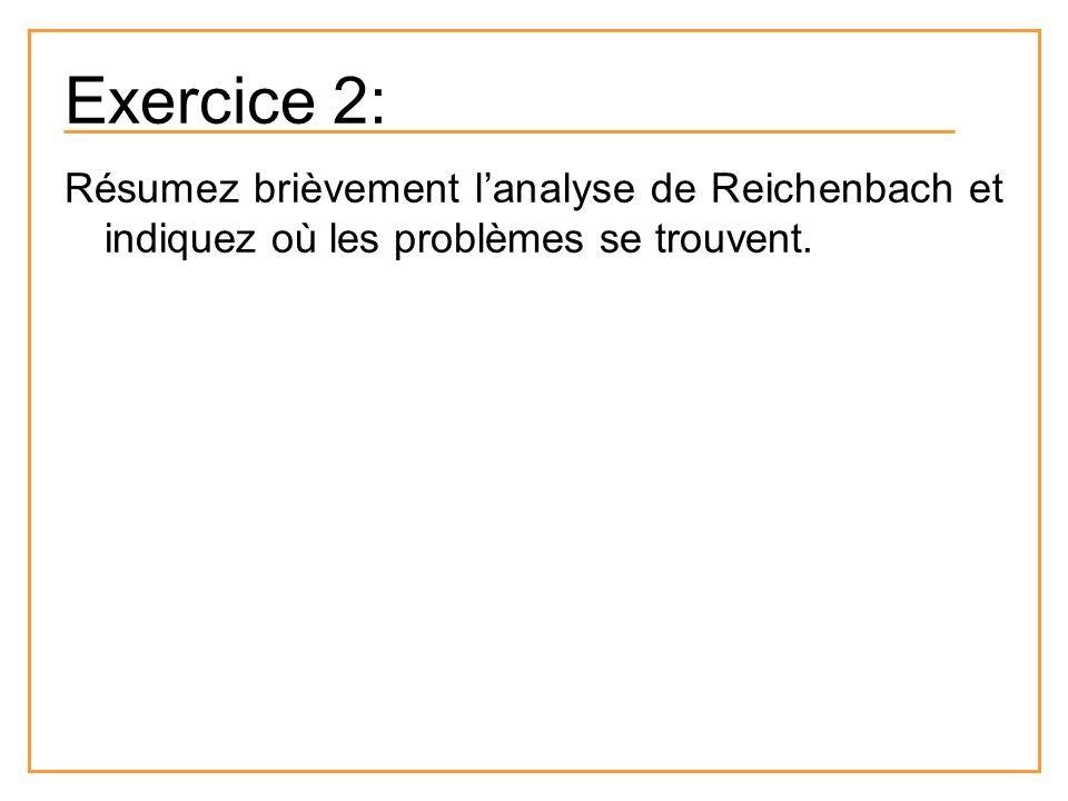 Résumez brièvement lanalyse de Reichenbach et indiquez où les problèmes se trouvent. Exercice 2: