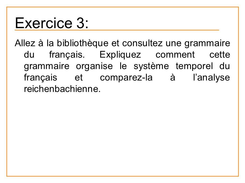 Allez à la bibliothèque et consultez une grammaire du français. Expliquez comment cette grammaire organise le système temporel du français et comparez