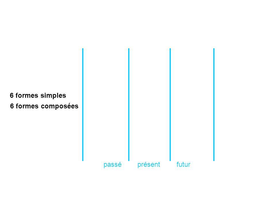 présentpasséfutur 6 formes simples 6 formes composées