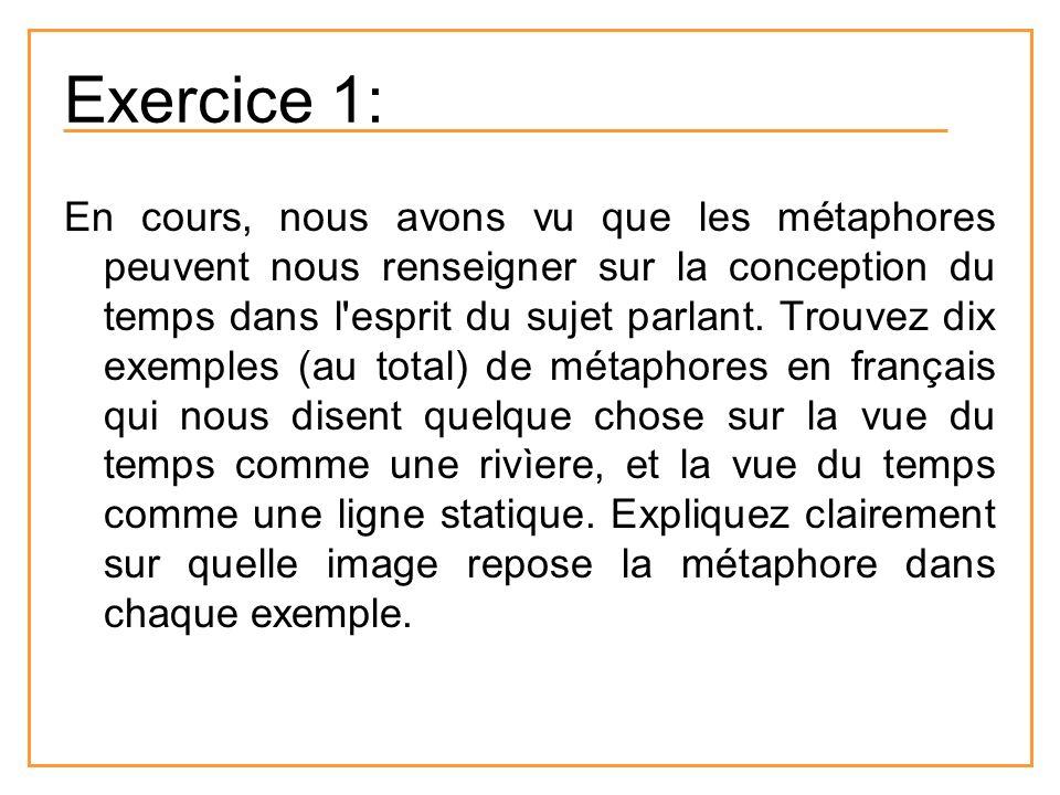 Exercice 1: En cours, nous avons vu que les métaphores peuvent nous renseigner sur la conception du temps dans l'esprit du sujet parlant. Trouvez dix