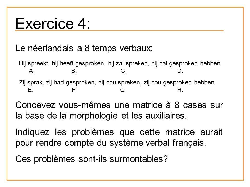 Exercice 4: Le néerlandais a 8 temps verbaux: Hij spreekt, hij heeft gesproken, hij zal spreken, hij zal gesproken hebben A. B. C. D. Zij sprak, zij h